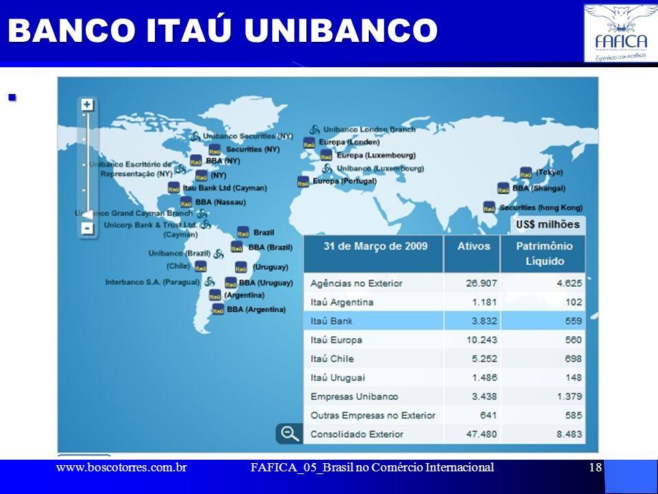 BANCO ITAÚ UNIBANCO. FAFICA_05_Brasil no Comércio Internacional18www.boscotorres.com.br
