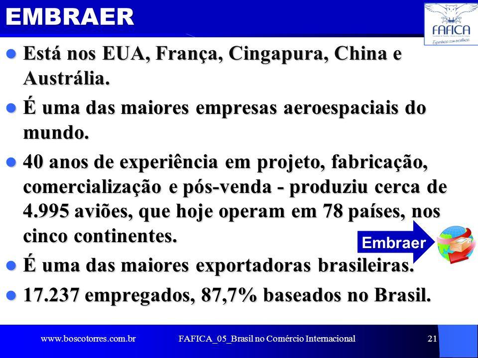 FAFICA_05_Brasil no Comércio Internacional21EMBRAER Está nos EUA, França, Cingapura, China e Austrália. Está nos EUA, França, Cingapura, China e Austr