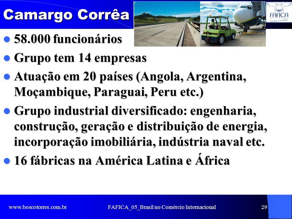 Camargo Corrêa 58.000 funcionários 58.000 funcionários Grupo tem 14 empresas Grupo tem 14 empresas Atuação em 20 países (Angola, Argentina, Moçambique