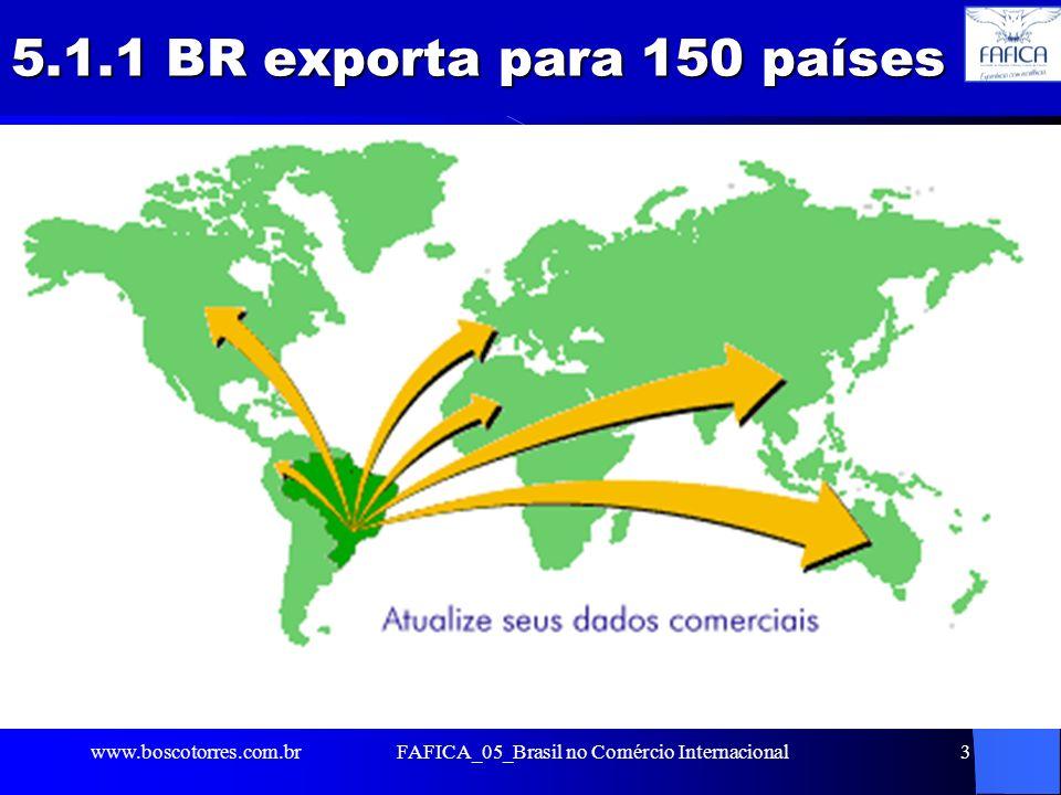 5.1.1 BR exporta para 150 países. www.boscotorres.com.brFAFICA_05_Brasil no Comércio Internacional3