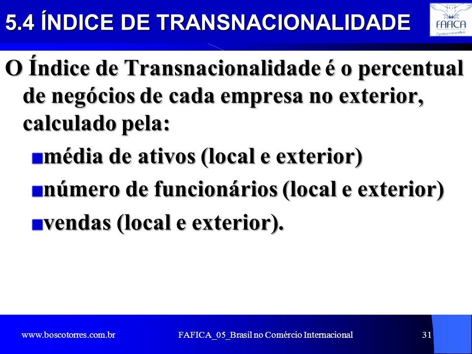 5.4 ÍNDICE DE TRANSNACIONALIDADE O Índice de Transnacionalidade é o percentual de negócios de cada empresa no exterior, calculado pela: média de ativo