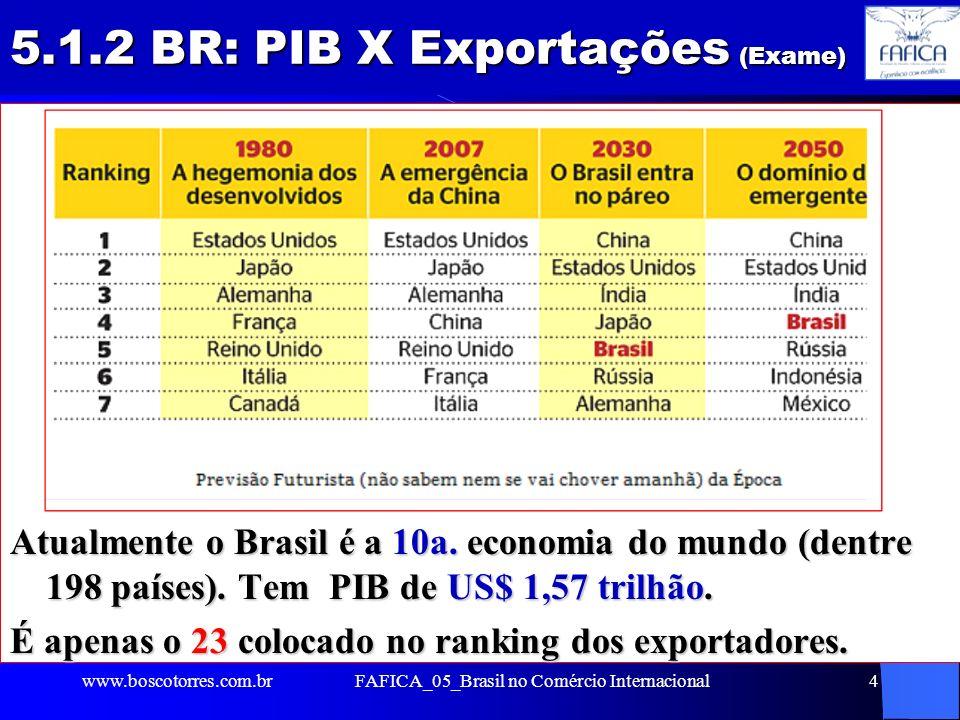 5.1.2 BR: PIB X Exportações (Exame) Atualmente o Brasil é a 10a. economia do mundo (dentre 198 países). Tem PIB de US$ 1,57 trilhão. É apenas o 23 col