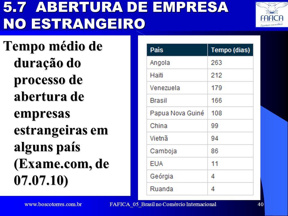 5.7 ABERTURA DE EMPRESA NO ESTRANGEIRO Tempo médio de duração do processo de abertura de empresas estrangeiras em alguns país (Exame.com, de 07.07.10)