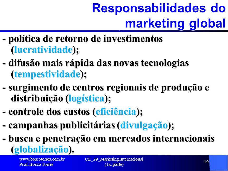 CE_29_Marketing Internacional (1a. parte) 10 Responsabilidades do marketing global - política de retorno de investimentos (lucratividade); - difusão m