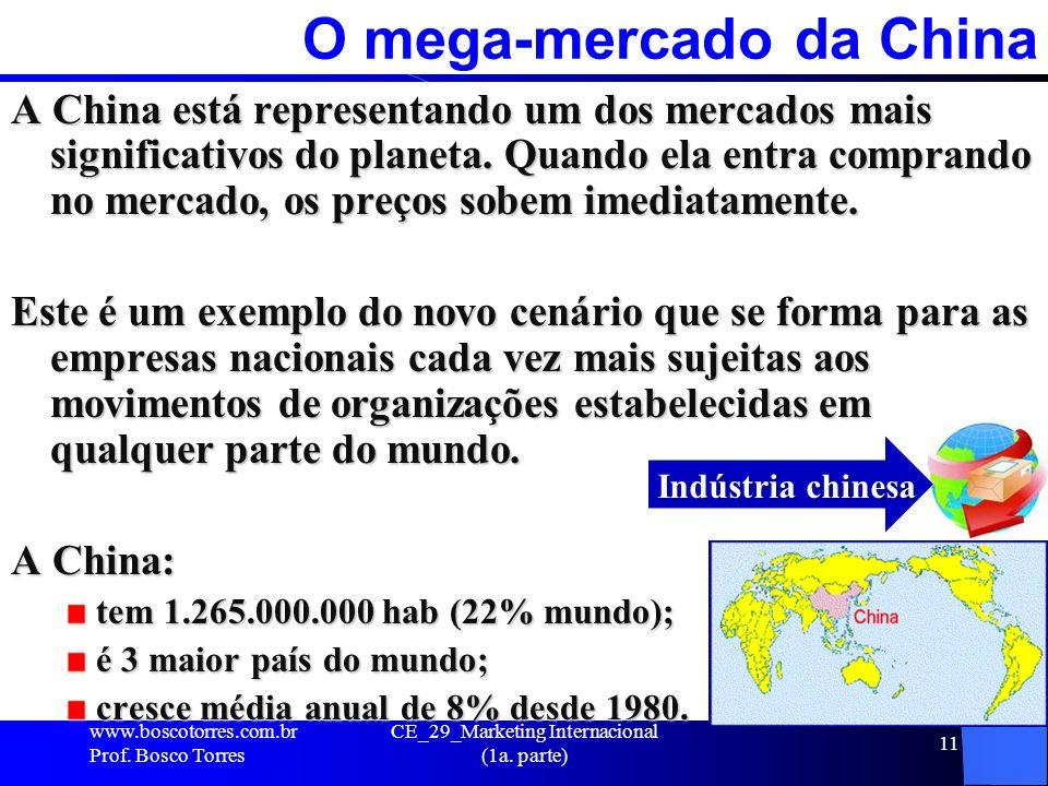 CE_29_Marketing Internacional (1a. parte) 11 O mega-mercado da China A China está representando um dos mercados mais significativos do planeta. Quando