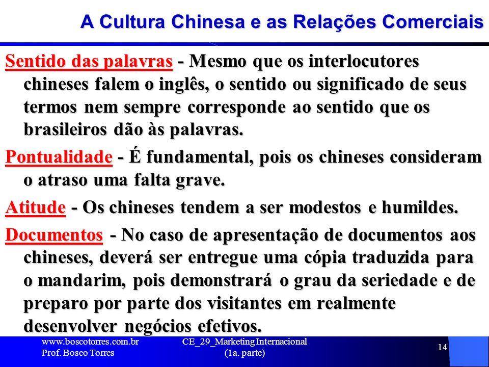 A Cultura Chinesa e as Relações Comerciais Sentido das palavras - Mesmo que os interlocutores chineses falem o inglês, o sentido ou significado de seu