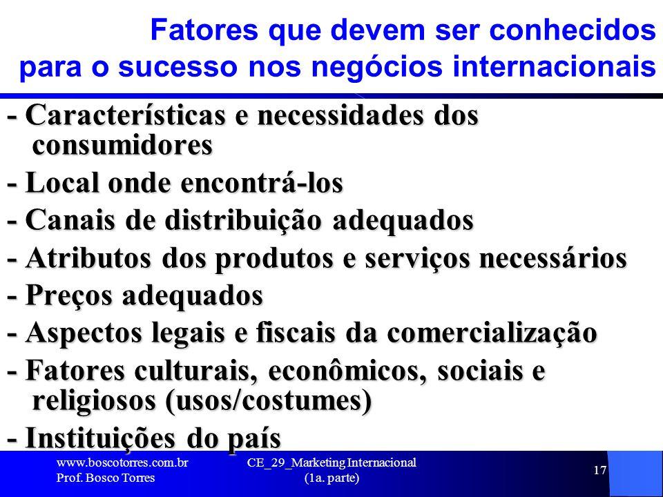 CE_29_Marketing Internacional (1a. parte) 17 Fatores que devem ser conhecidos para o sucesso nos negócios internacionais - Características e necessida