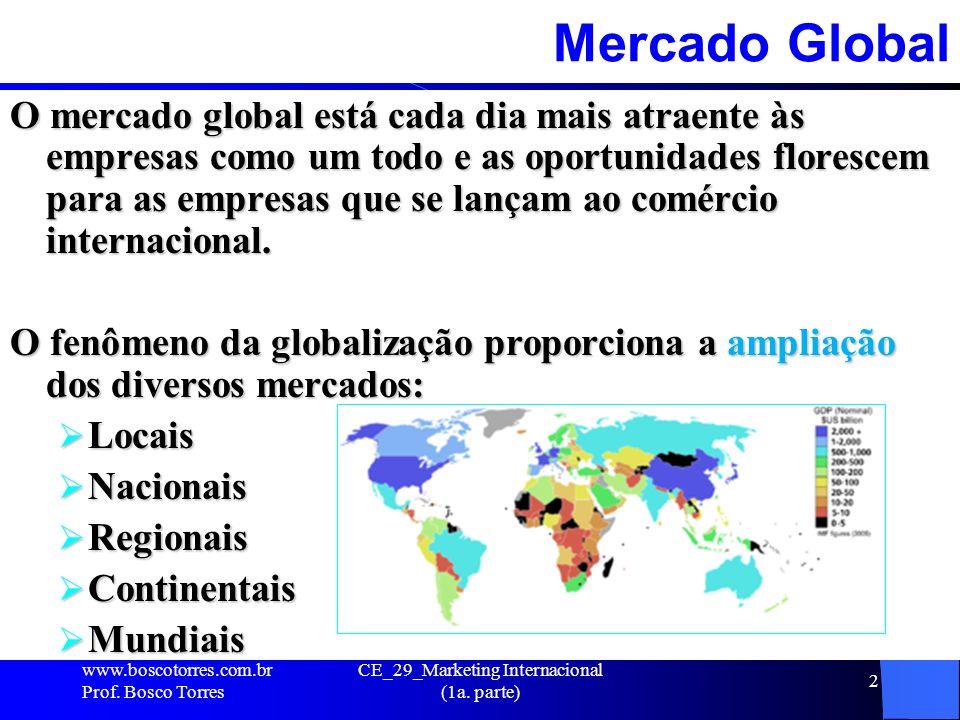 CE_29_Marketing Internacional (1a. parte) 2 Mercado Global O mercado global está cada dia mais atraente às empresas como um todo e as oportunidades fl