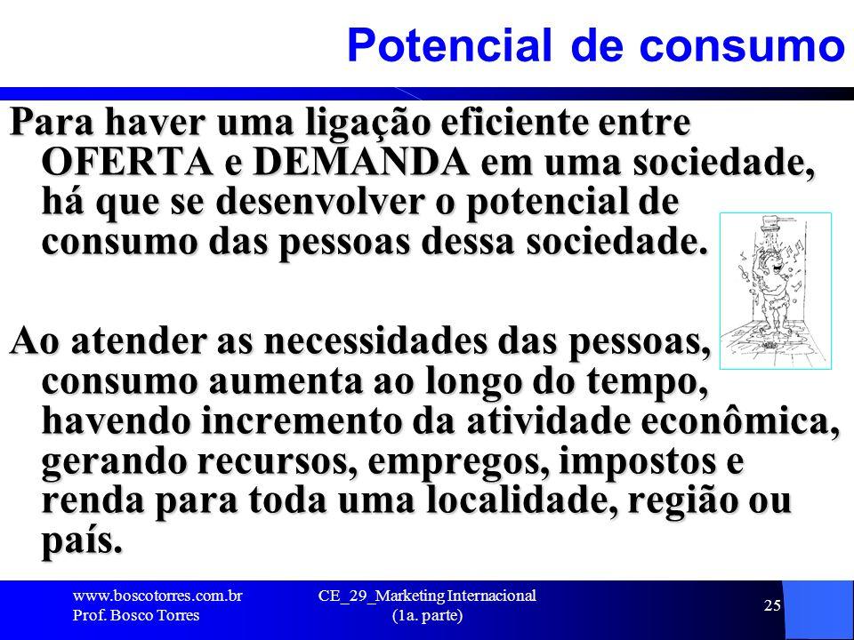 CE_29_Marketing Internacional (1a. parte) 25 Potencial de consumo Para haver uma ligação eficiente entre OFERTA e DEMANDA em uma sociedade, há que se