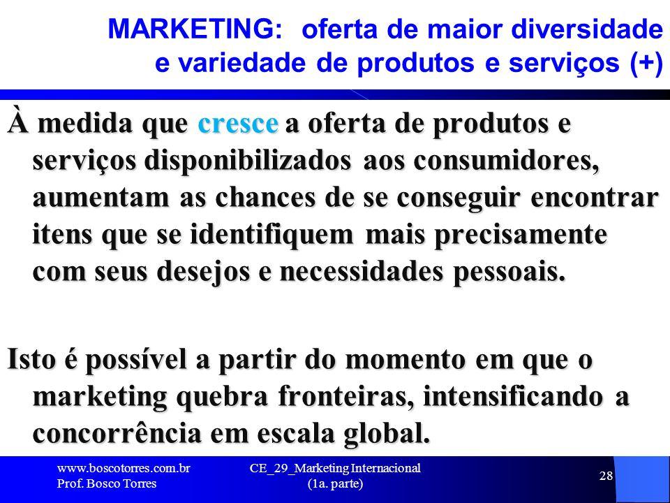 CE_29_Marketing Internacional (1a. parte) 28 MARKETING: oferta de maior diversidade e variedade de produtos e serviços (+) À medida que cresce a ofert