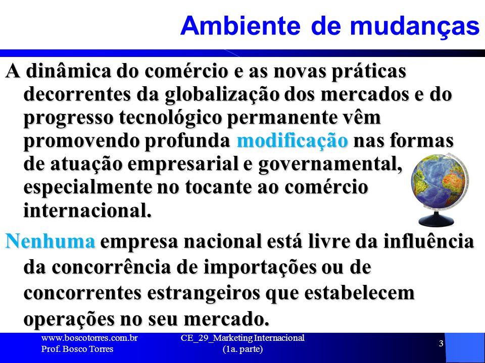 CE_29_Marketing Internacional (1a. parte) 3 Ambiente de mudanças A dinâmica do comércio e as novas práticas decorrentes da globalização dos mercados e