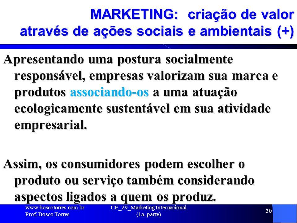 CE_29_Marketing Internacional (1a. parte) 30 MARKETING: criação de valor através de ações sociais e ambientais (+) Apresentando uma postura socialment