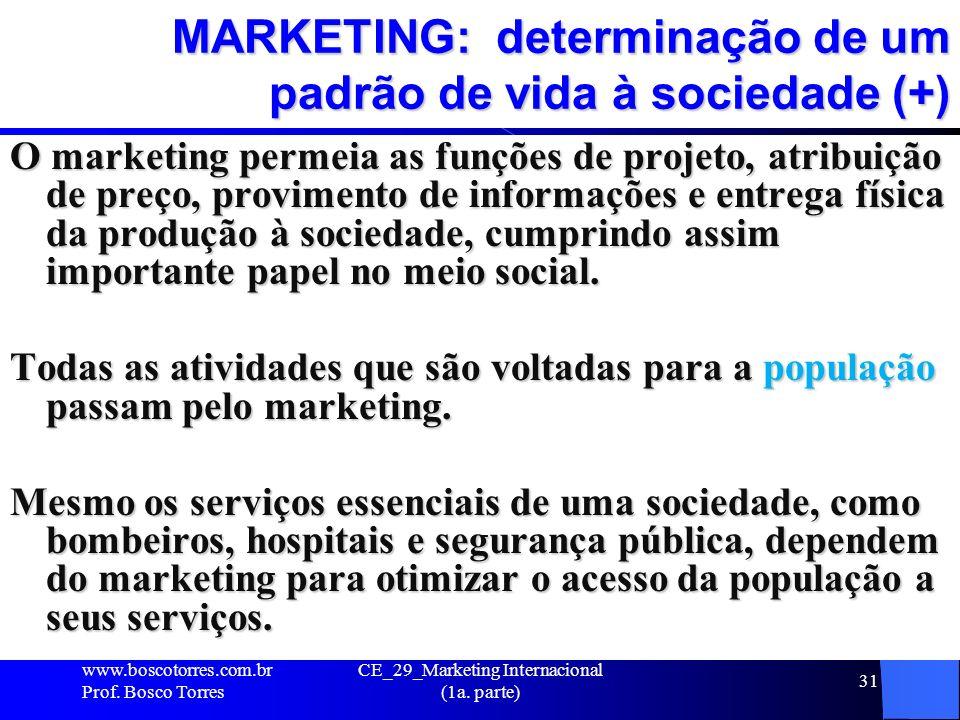 CE_29_Marketing Internacional (1a. parte) 31 MARKETING: determinação de um padrão de vida à sociedade (+) O marketing permeia as funções de projeto, a