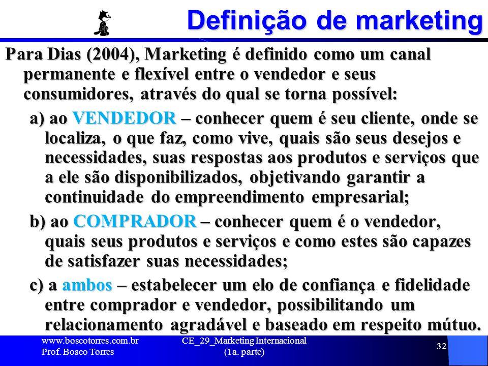 CE_29_Marketing Internacional (1a. parte) 32 Definição de marketing Para Dias (2004), Marketing é definido como um canal permanente e flexível entre o