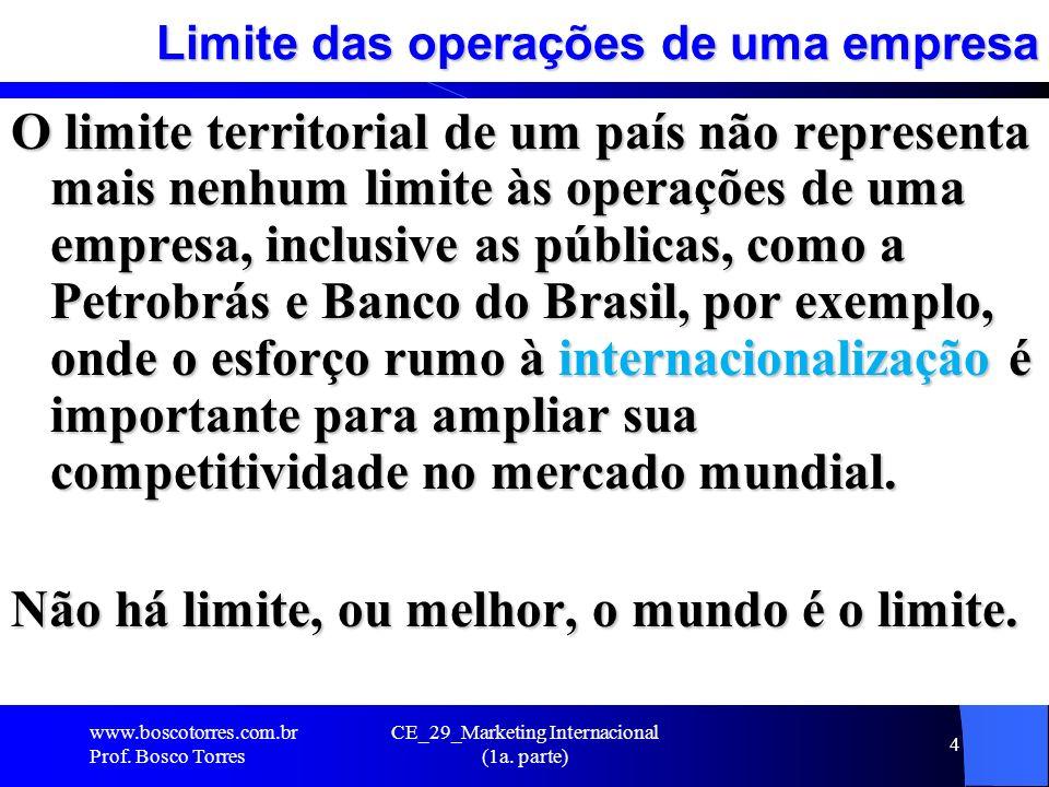 CE_29_Marketing Internacional (1a. parte) 4 Limite das operações de uma empresa O limite territorial de um país não representa mais nenhum limite às o