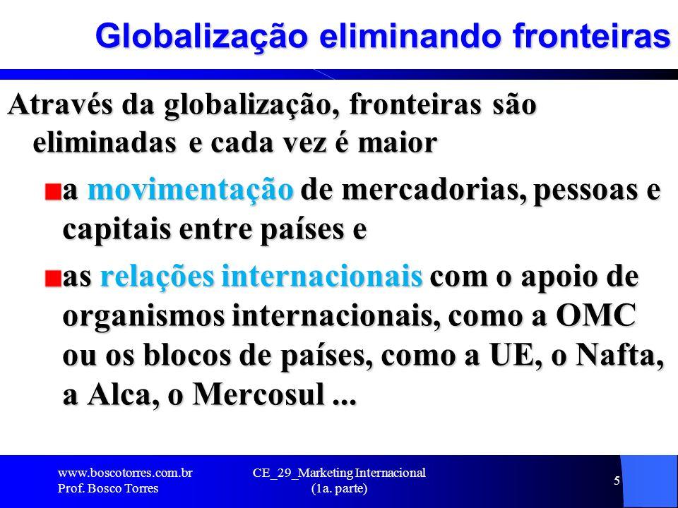 CE_29_Marketing Internacional (1a. parte) 5 Globalização eliminando fronteiras Através da globalização, fronteiras são eliminadas e cada vez é maior a