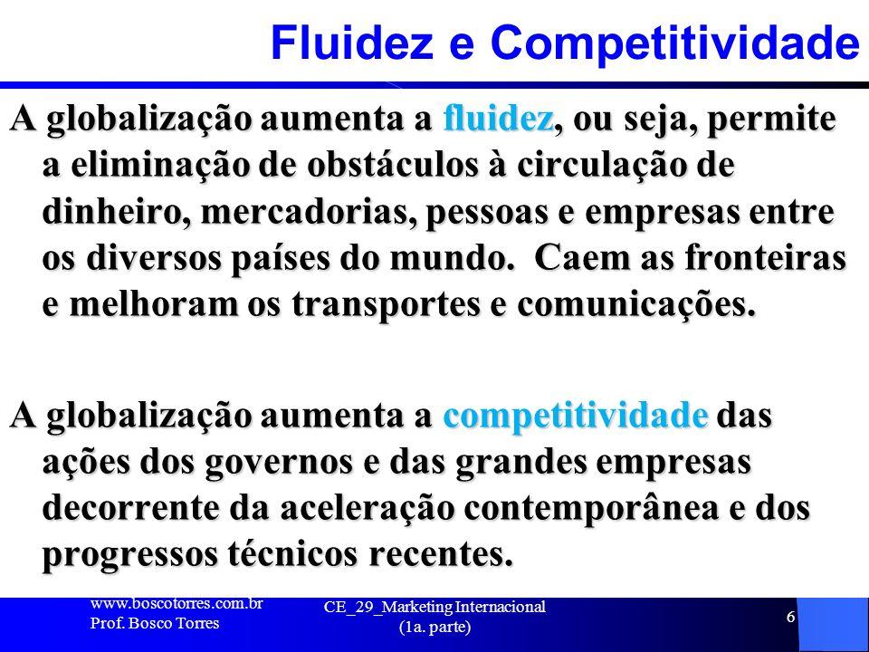 CE_29_Marketing Internacional (1a. parte) 6 Fluidez e Competitividade A globalização aumenta a fluidez, ou seja, permite a eliminação de obstáculos à