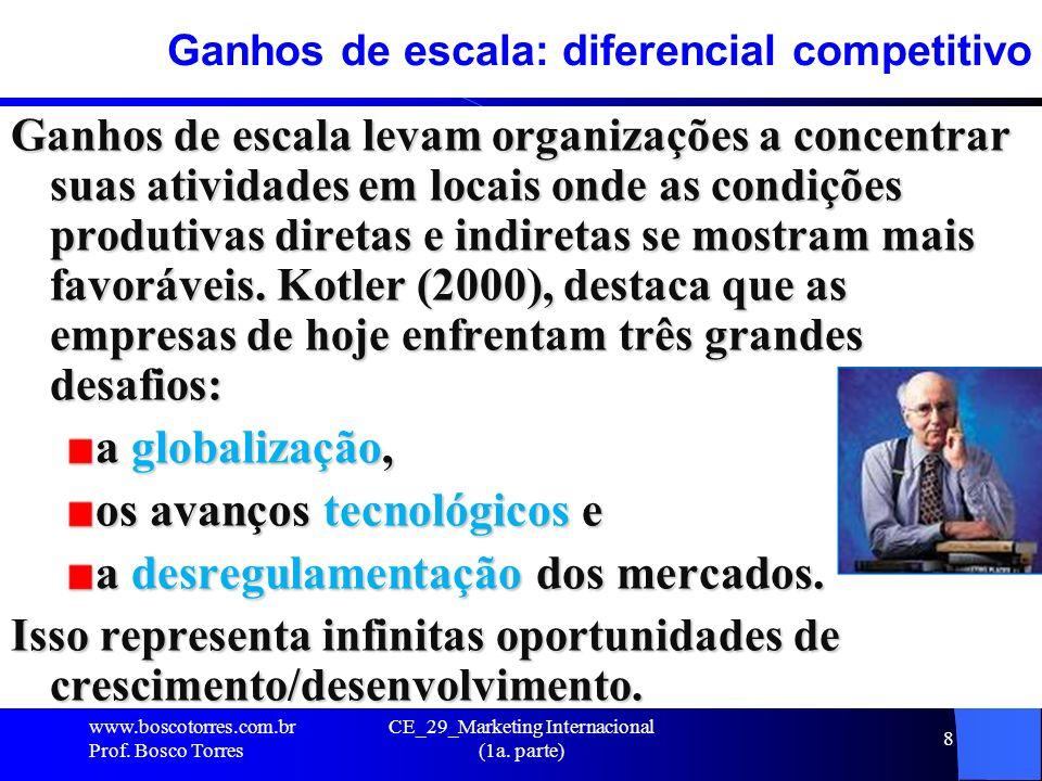CE_29_Marketing Internacional (1a. parte) 8 Ganhos de escala: diferencial competitivo Ganhos de escala levam organizações a concentrar suas atividades