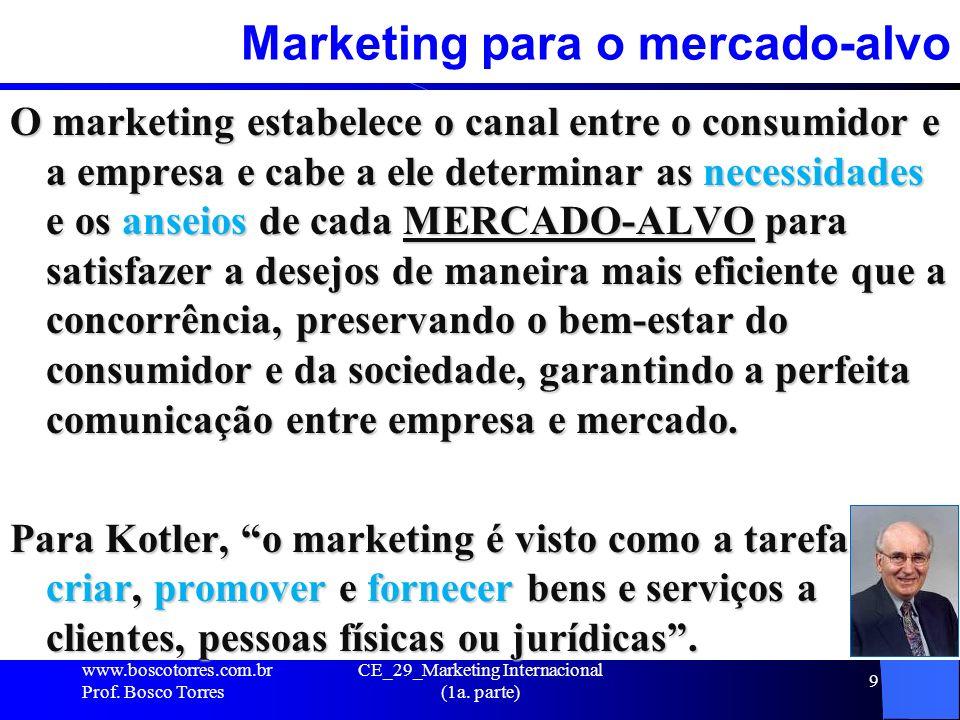 CE_29_Marketing Internacional (1a. parte) 9 Marketing para o mercado-alvo O marketing estabelece o canal entre o consumidor e a empresa e cabe a ele d