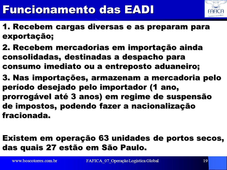 Funcionamento das EADI 1. Recebem cargas diversas e as preparam para exportação; 2. Recebem mercadorias em importação ainda consolidadas, destinadas a