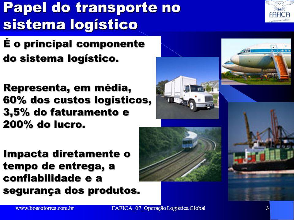 Papel do transporte no sistema logístico É o principal componente do sistema logístico. Representa, em média, 60% dos custos logísticos, 3,5% do fatur