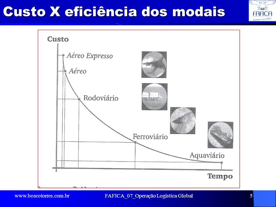 Dimensões dos modais internacionais São 5 as dimensões mais importantes em relação às características dos serviços oferecidos: 1.