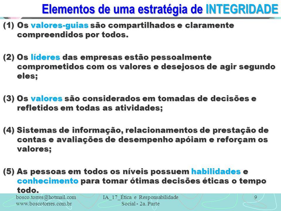 Elementos de uma estratégia de INTEGRIDADE (1)Os valores-guias são compartilhados e claramente compreendidos por todos. (2) Os líderes das empresas es