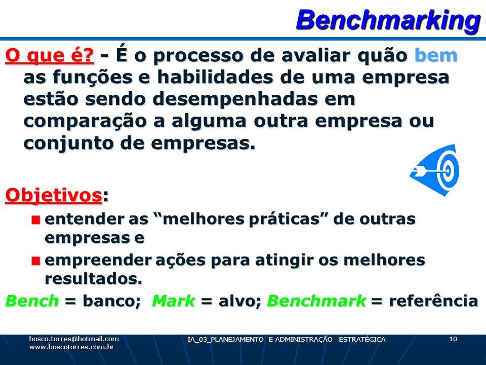 Benchmarking Benchmarking O que é? - É o processo de avaliar quão bem as funções e habilidades de uma empresa estão sendo desempenhadas em comparação