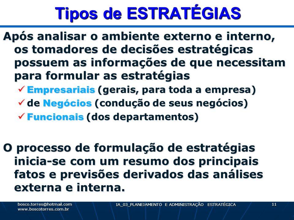 Tipos de ESTRATÉGIAS Após analisar o ambiente externo e interno, os tomadores de decisões estratégicas possuem as informações de que necessitam para f