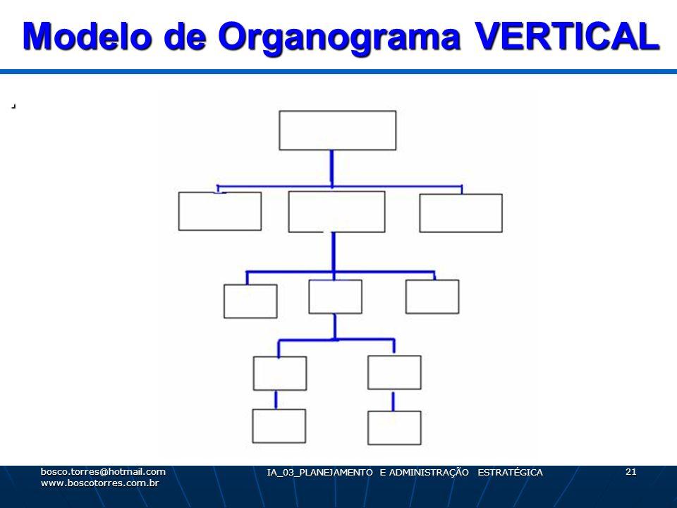Modelo de Organograma VERTICAL. bosco.torres@hotmail.com www.boscotorres.com.br IA_03_PLANEJAMENTO E ADMINISTRAÇÃO ESTRATÉGICA 21