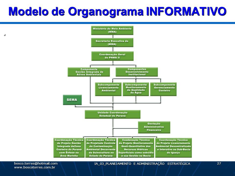 Modelo de Organograma INFORMATIVO. bosco.torres@hotmail.com www.boscotorres.com.br IA_03_PLANEJAMENTO E ADMINISTRAÇÃO ESTRATÉGICA 27
