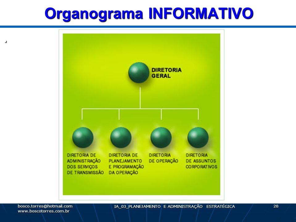 Organograma INFORMATIVO. bosco.torres@hotmail.com www.boscotorres.com.br IA_03_PLANEJAMENTO E ADMINISTRAÇÃO ESTRATÉGICA 28
