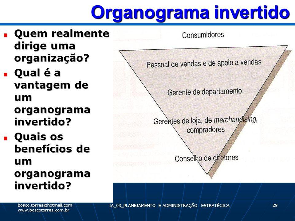 Organograma invertido Organograma invertido Quem realmente dirige uma organização? Qual é a vantagem de um organograma invertido? Quais os benefícios