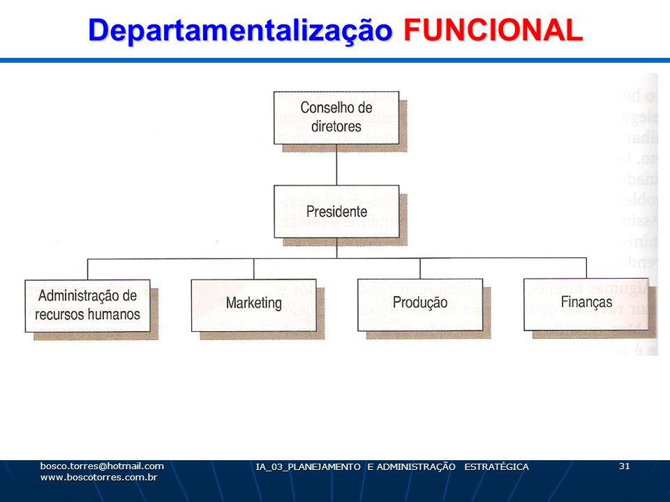 Departamentalização FUNCIONAL. bosco.torres@hotmail.com www.boscotorres.com.br IA_03_PLANEJAMENTO E ADMINISTRAÇÃO ESTRATÉGICA 31
