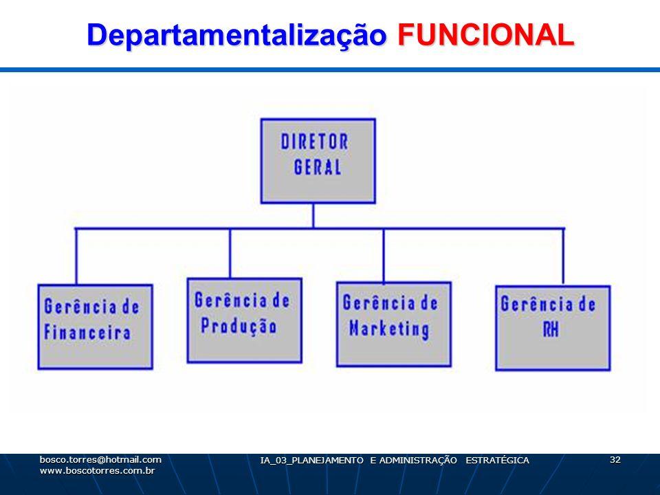 Departamentalização FUNCIONAL. bosco.torres@hotmail.com www.boscotorres.com.br IA_03_PLANEJAMENTO E ADMINISTRAÇÃO ESTRATÉGICA 32