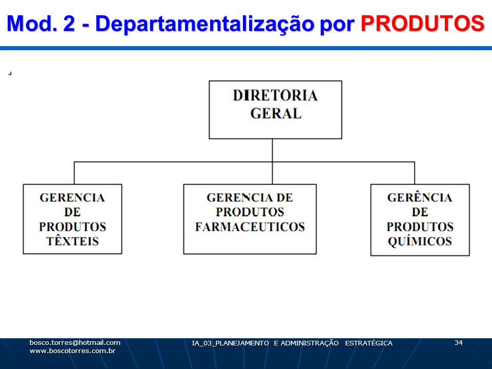 Mod. 2 - Departamentalização por PRODUTOS. bosco.torres@hotmail.com www.boscotorres.com.br IA_03_PLANEJAMENTO E ADMINISTRAÇÃO ESTRATÉGICA 34