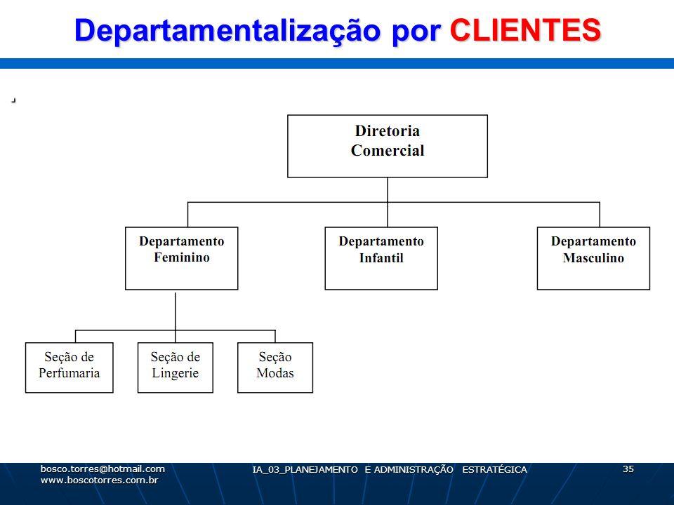 Departamentalização por CLIENTES. bosco.torres@hotmail.com www.boscotorres.com.br IA_03_PLANEJAMENTO E ADMINISTRAÇÃO ESTRATÉGICA 35
