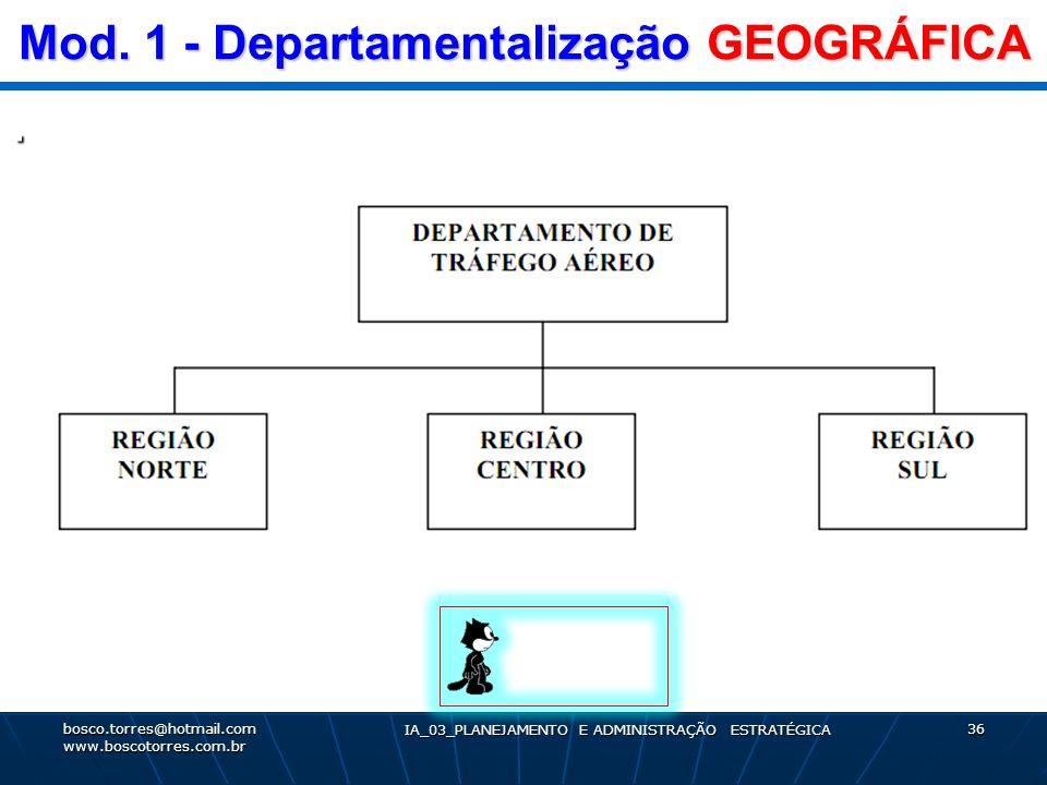 Mod. 1 - Departamentalização GEOGRÁFICA. bosco.torres@hotmail.com www.boscotorres.com.br IA_03_PLANEJAMENTO E ADMINISTRAÇÃO ESTRATÉGICA 36