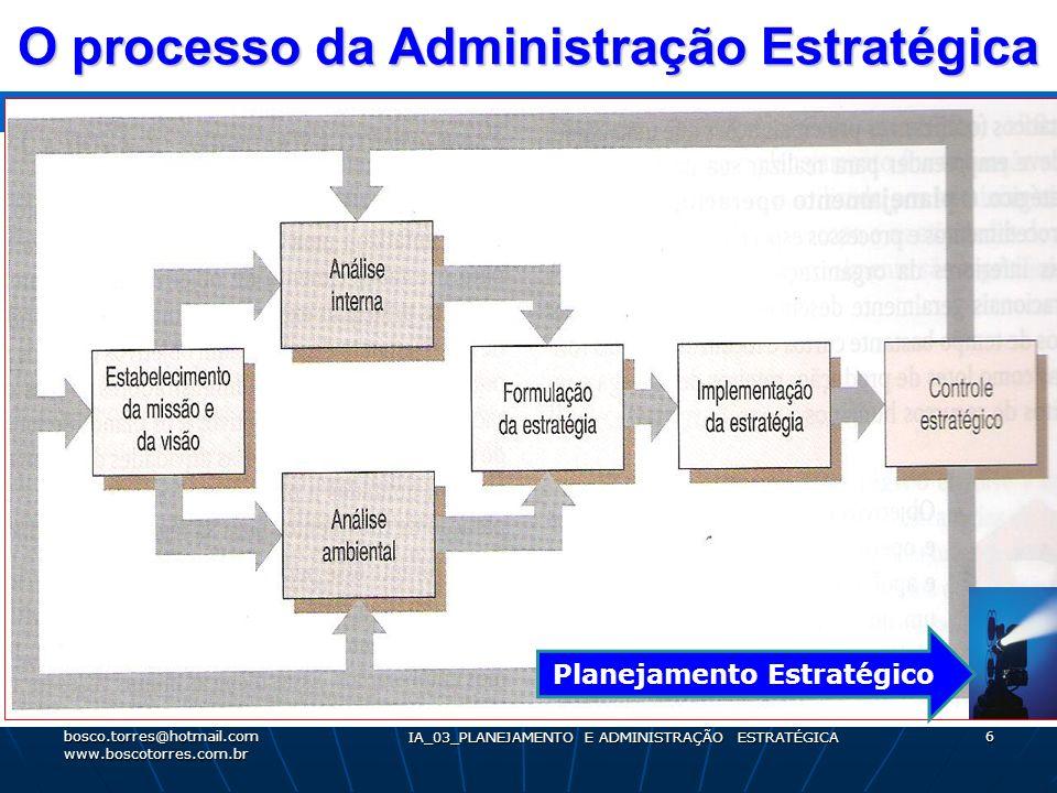O processo da Administração Estratégica. bosco.torres@hotmail.com www.boscotorres.com.br IA_03_PLANEJAMENTO E ADMINISTRAÇÃO ESTRATÉGICA 6 Planejamento