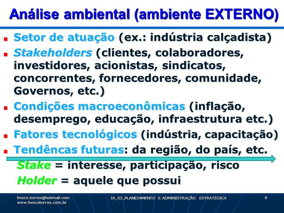 Análise ambiental (ambiente EXTERNO) Análise ambiental (ambiente EXTERNO) Setor de atuação (ex.: indústria calçadista) Stakeholders (clientes, colabor