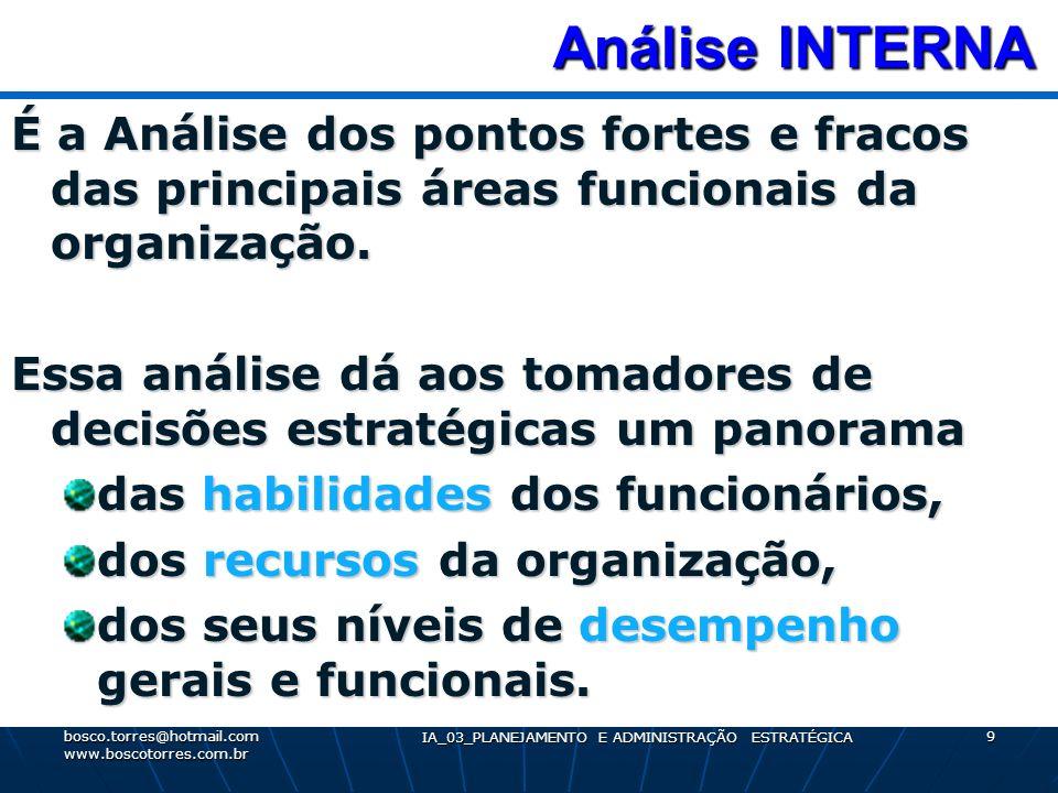 Análise INTERNA Análise INTERNA É a Análise dos pontos fortes e fracos das principais áreas funcionais da organização. Essa análise dá aos tomadores d