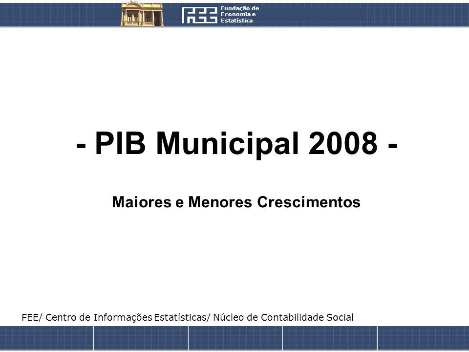 Fundação de Economia e Estatística - PIB Municipal 2008 - Maiores e Menores Crescimentos FEE/ Centro de Informações Estatísticas/ Núcleo de Contabilid