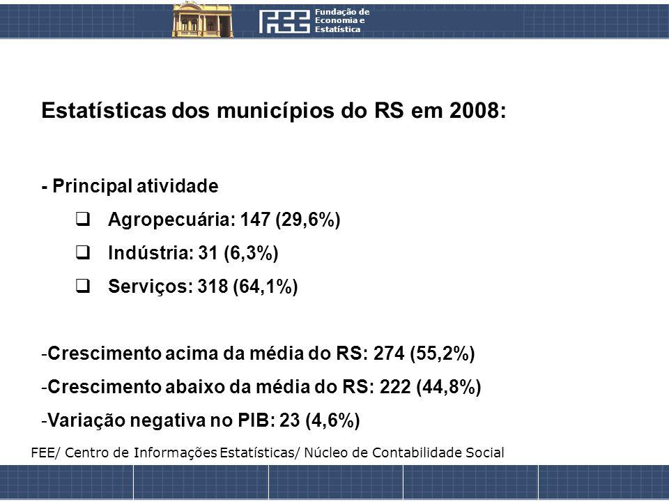 Fundação de Economia e Estatística Estatísticas dos municípios do RS em 2008: - Principal atividade Agropecuária: 147 (29,6%) Indústria: 31 (6,3%) Ser