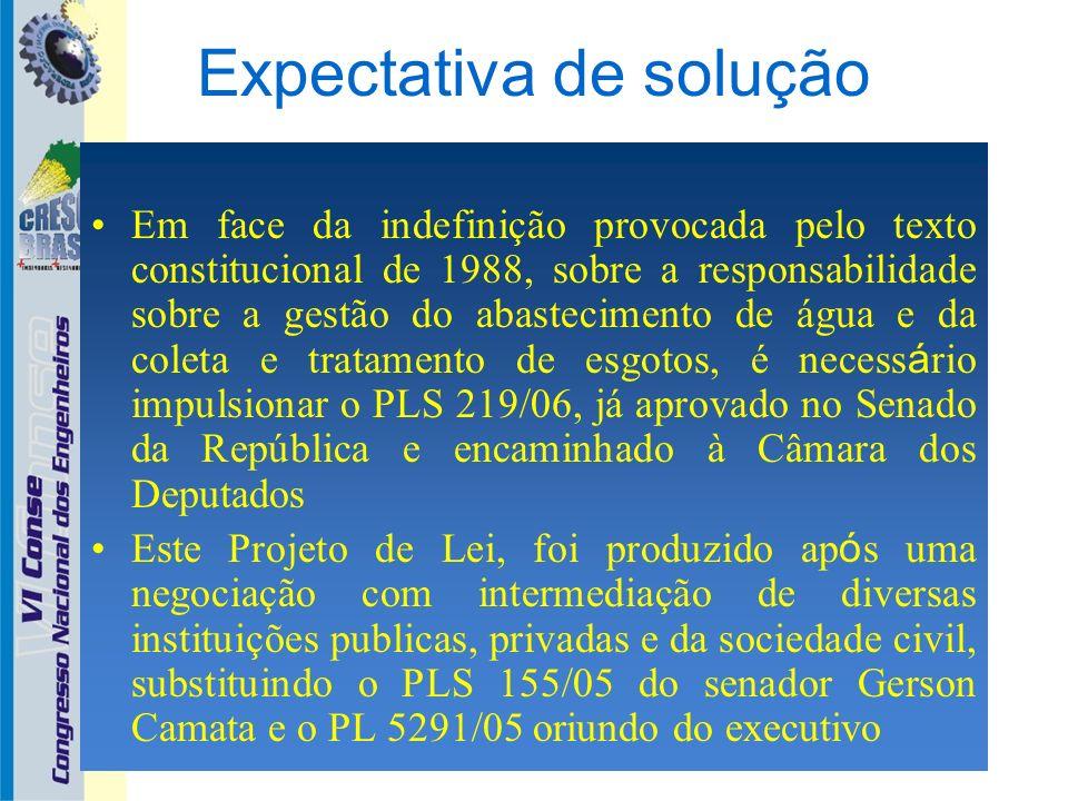 Expectativa de solução Em face da indefinição provocada pelo texto constitucional de 1988, sobre a responsabilidade sobre a gestão do abastecimento de