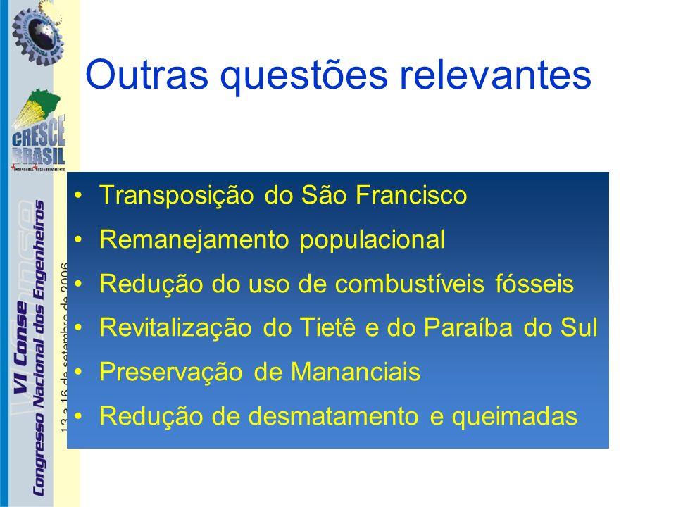 Outras questões relevantes Transposição do São Francisco Remanejamento populacional Redução do uso de combustíveis fósseis Revitalização do Tietê e do