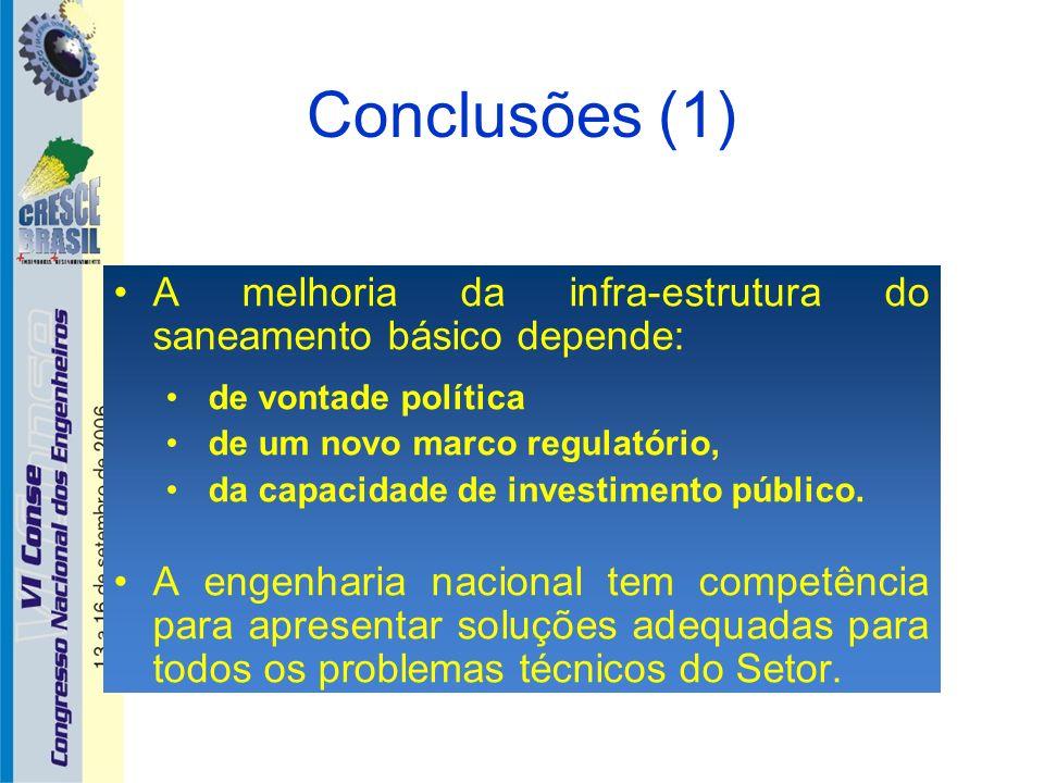 Conclusões (1) A melhoria da infra-estrutura do saneamento básico depende: de vontade política de um novo marco regulatório, da capacidade de investim