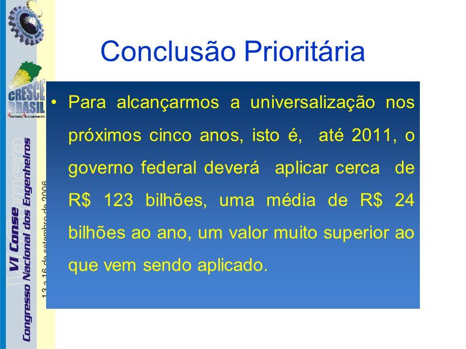 Conclusão Prioritária Para alcançarmos a universalização nos próximos cinco anos, isto é, até 2011, o governo federal deverá aplicar cerca de R$ 123 b