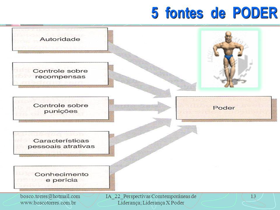 IA_22_Perspectivas Comtemporâneas de Liderança; Liderança X Poder 13 5 fontes de PODER. bosco.torres@hotmail.com www.boscotorres.com.br