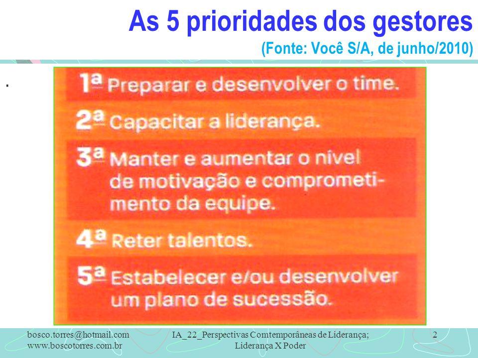As 5 prioridades dos gestores (Fonte: Você S/A, de junho/2010). bosco.torres@hotmail.com www.boscotorres.com.br IA_22_Perspectivas Comtemporâneas de L