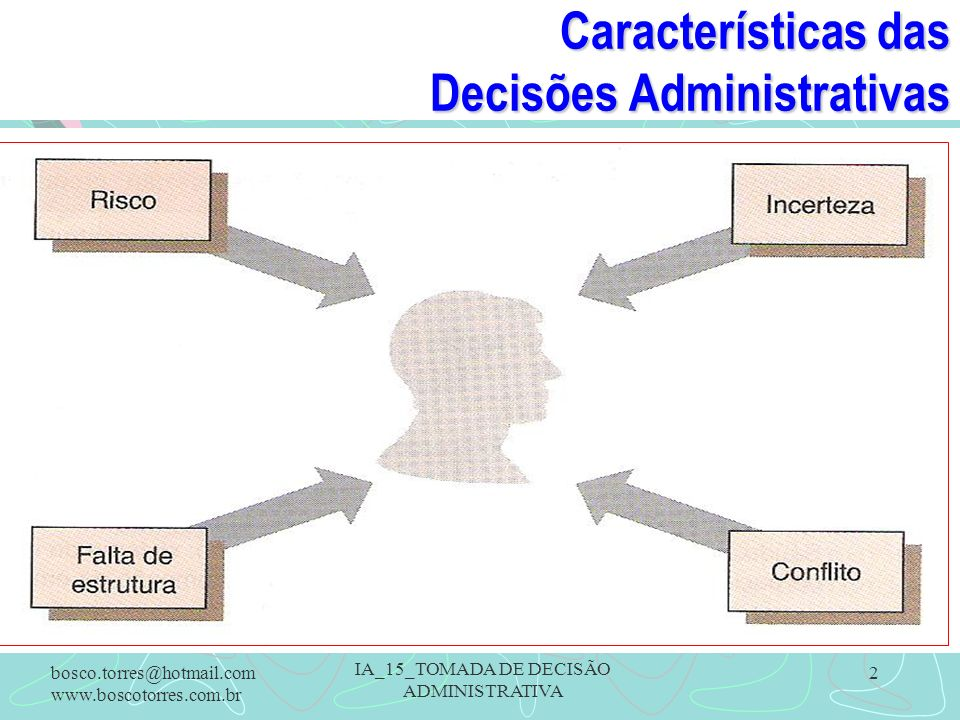 Falta de Estrutura Ausência de estrutura é o estado usual das questões na tomada de decisões administrativas.